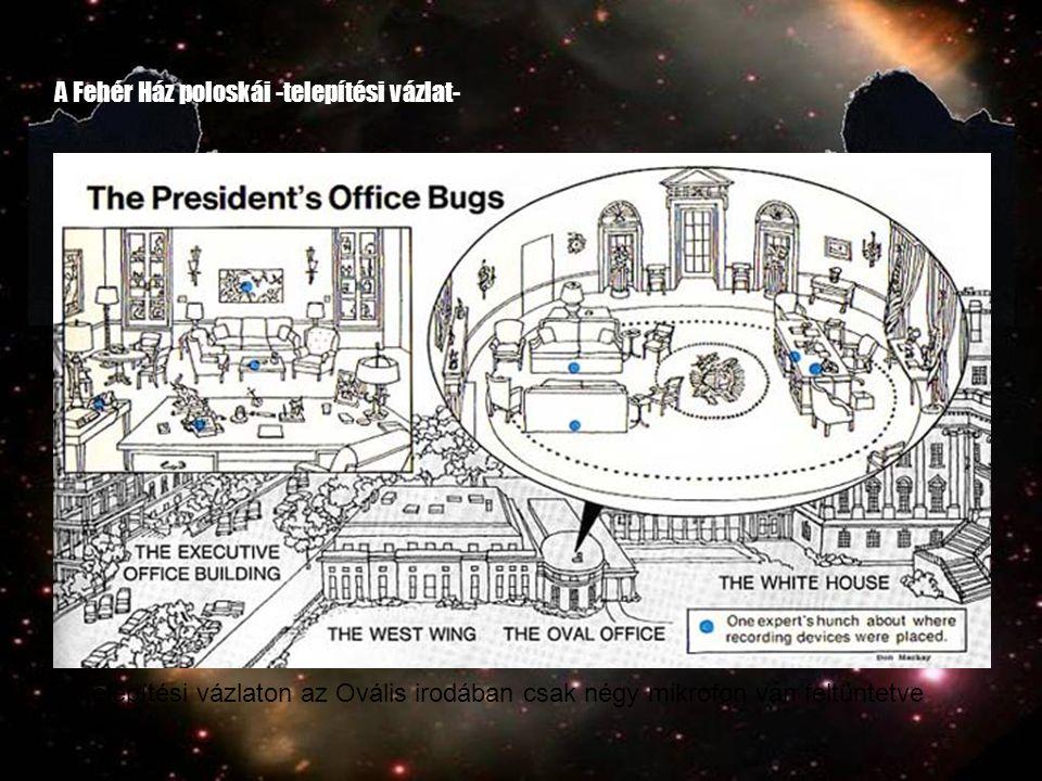 A Fehér Ház poloskái -telepítési vázlat-