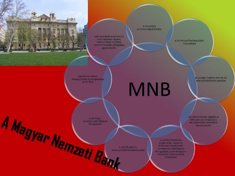 MNB A Magyar Nemzeti Bank a monetáris politika megvalósítása,