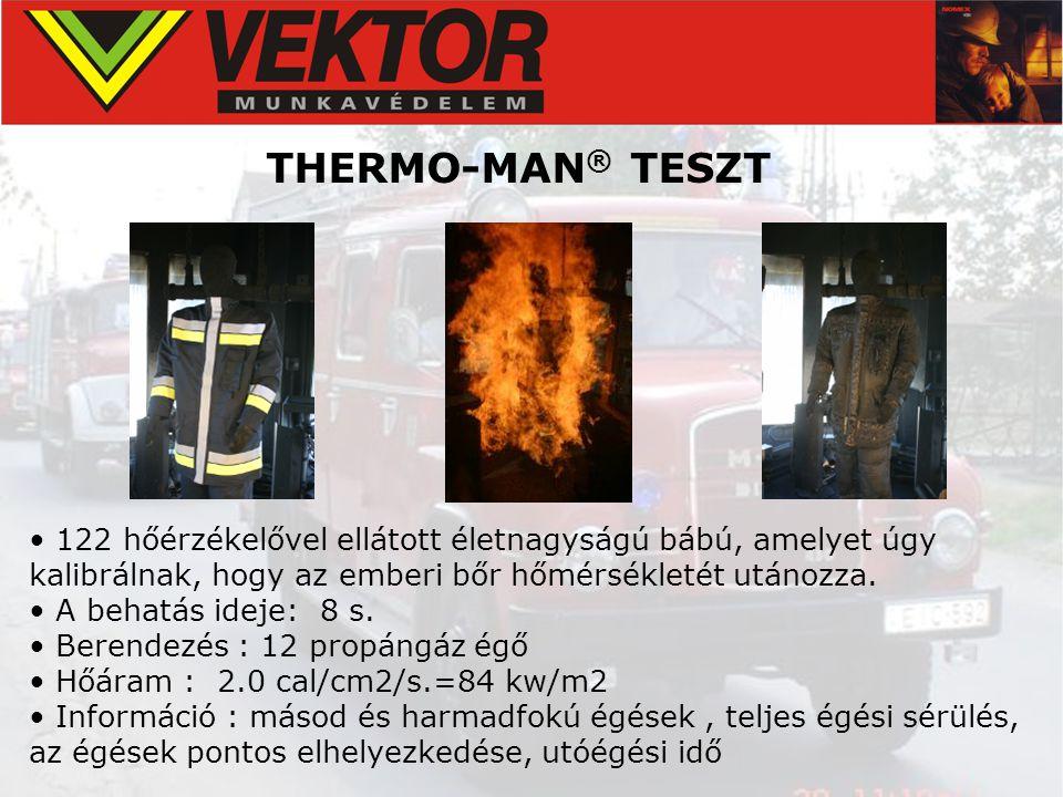 THERMO-MAN® TESZT 122 hőérzékelővel ellátott életnagyságú bábú, amelyet úgy kalibrálnak, hogy az emberi bőr hőmérsékletét utánozza.