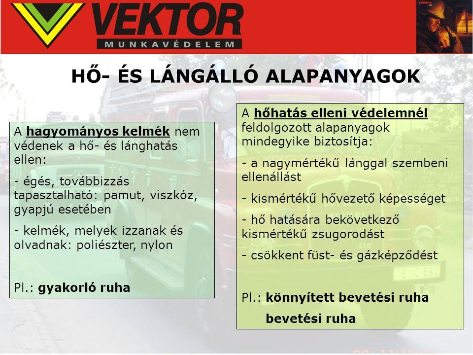 HŐ- ÉS LÁNGÁLLÓ ALAPANYAGOK