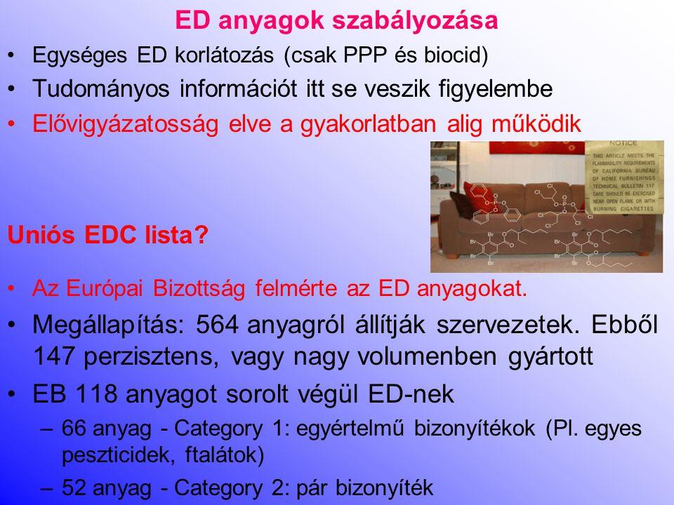 ED anyagok szabályozása