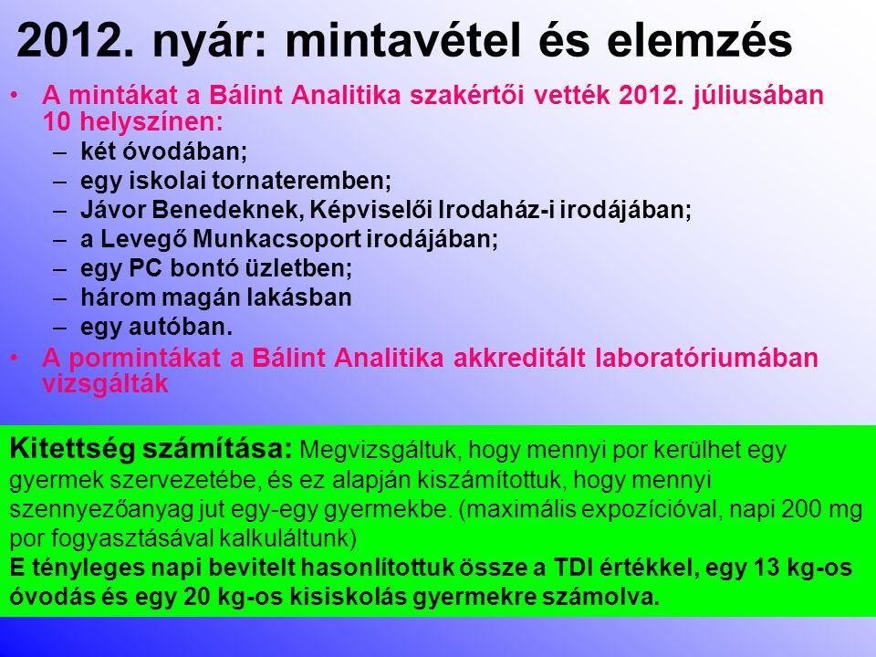 2012. nyár: mintavétel és elemzés