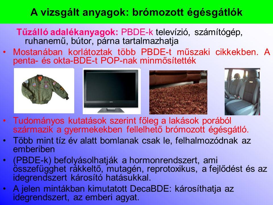 A vizsgált anyagok: brómozott égésgátlók