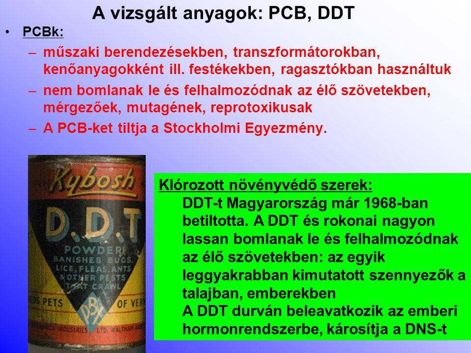 A vizsgált anyagok: PCB, DDT
