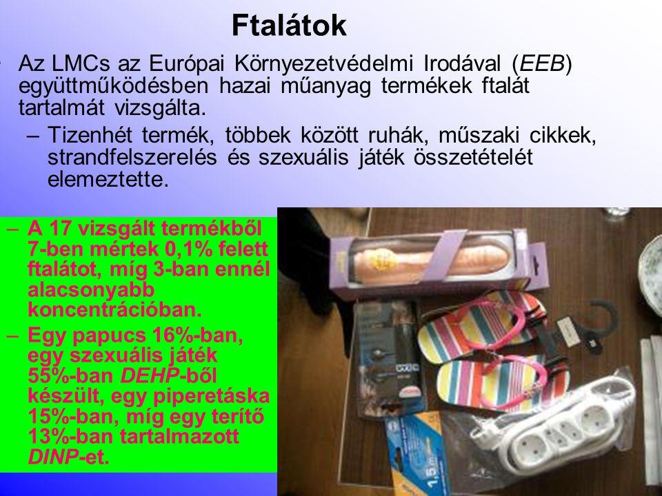 Ftalátok Az LMCs az Európai Környezetvédelmi Irodával (EEB) együttműködésben hazai műanyag termékek ftalát tartalmát vizsgálta.