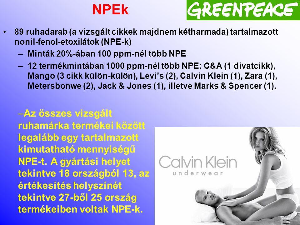 NPEk 89 ruhadarab (a vizsgált cikkek majdnem kétharmada) tartalmazott nonil-fenol-etoxilátok (NPE-k)