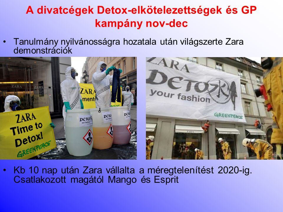 A divatcégek Detox-elkötelezettségek és GP kampány nov-dec