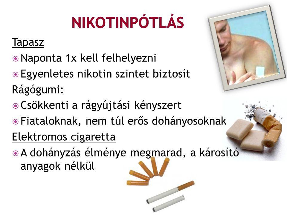 Nikotinpótlás Tapasz Naponta 1x kell felhelyezni