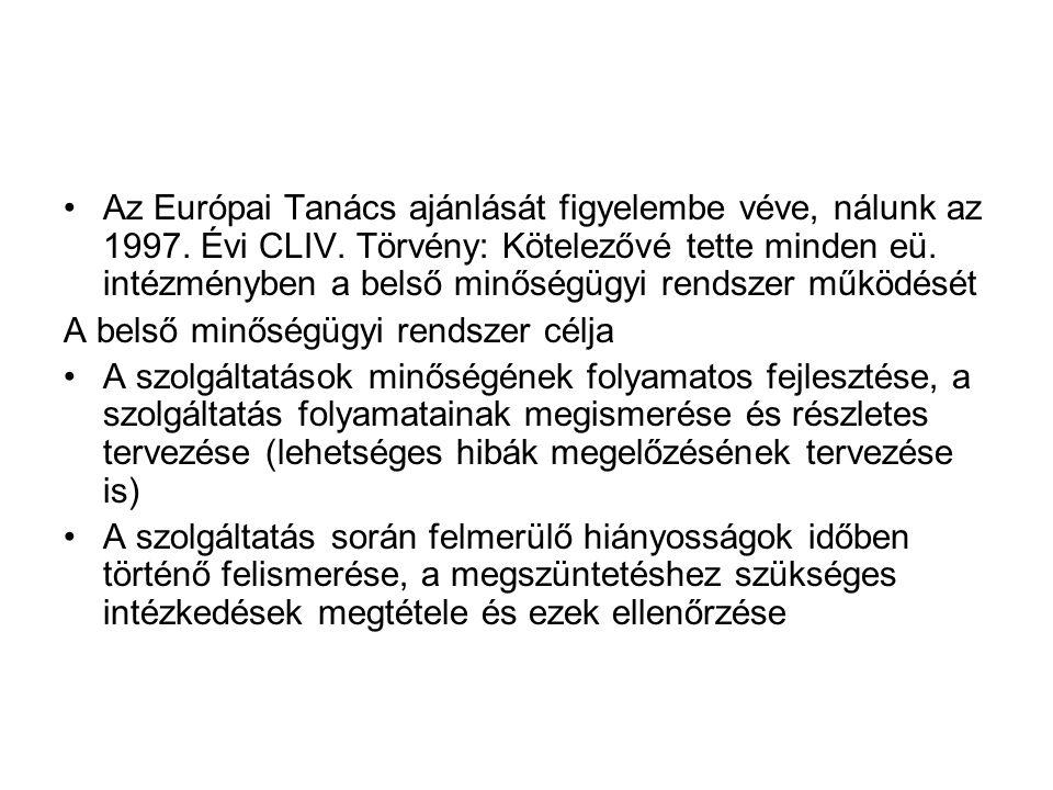Az Európai Tanács ajánlását figyelembe véve, nálunk az 1997. Évi CLIV