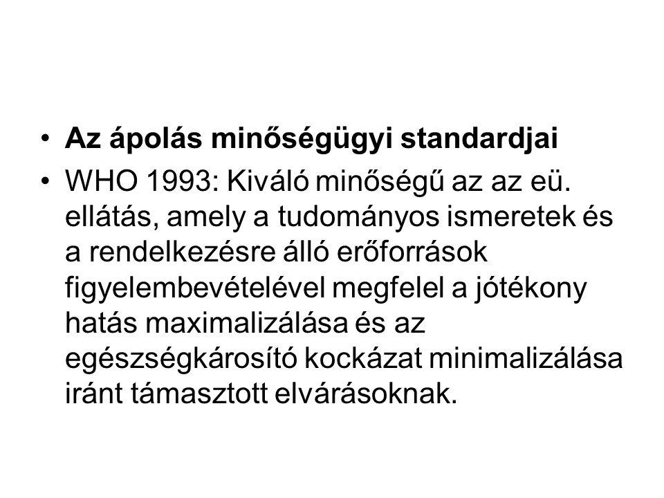 Az ápolás minőségügyi standardjai