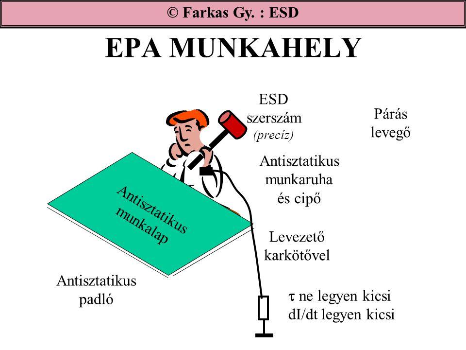 EPA MUNKAHELY © Farkas Gy. : ESD ESD szerszám (precíz) Párás levegő