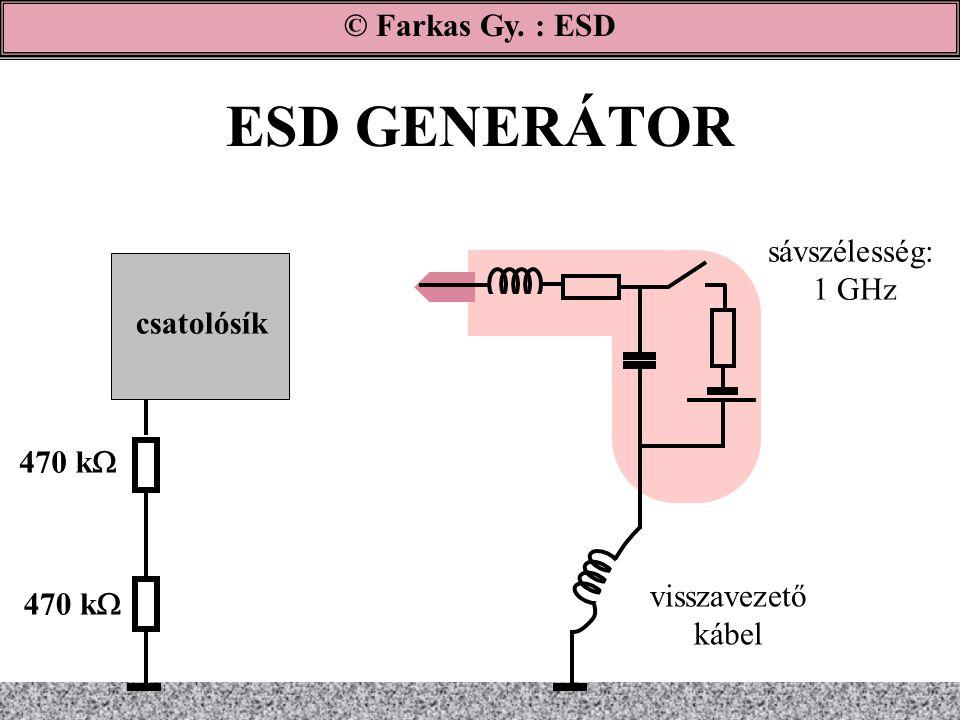 ESD GENERÁTOR © Farkas Gy. : ESD sávszélesség: 1 GHz csatolósík 470 k