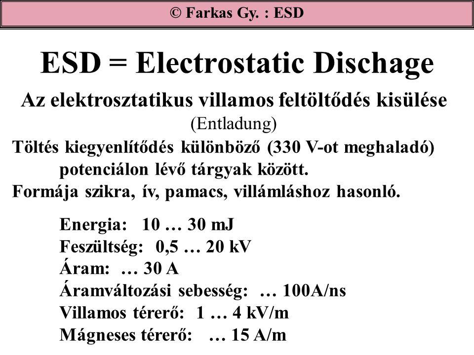 ESD = Electrostatic Dischage