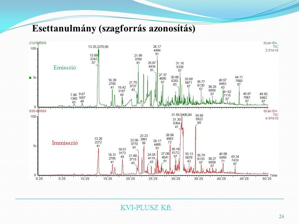 Esettanulmány (szagforrás azonosítás)