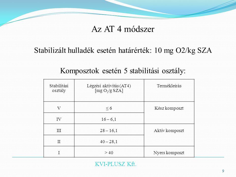 Az AT 4 módszer Stabilizált hulladék esetén határérték: 10 mg O2/kg SZA. Komposztok esetén 5 stabilitási osztály: