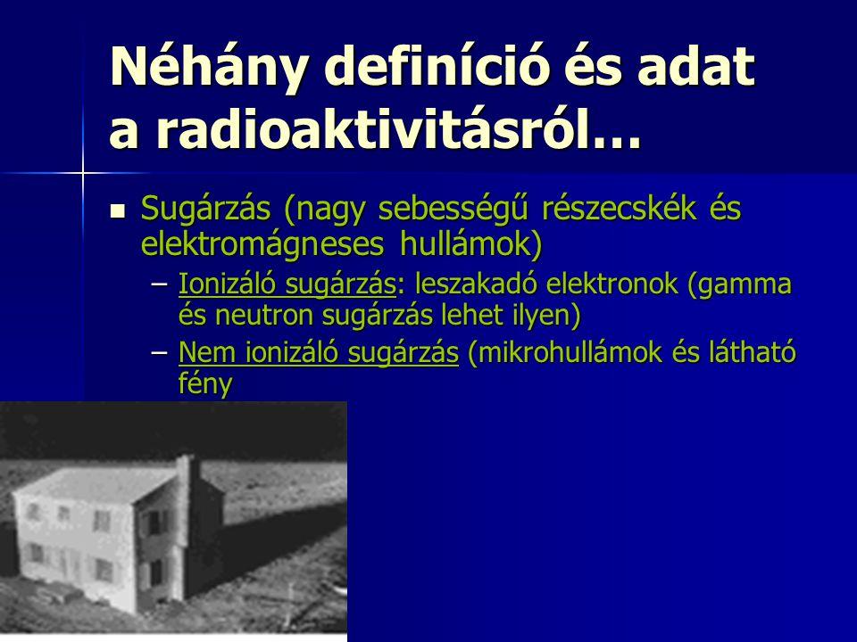 Néhány definíció és adat a radioaktivitásról…
