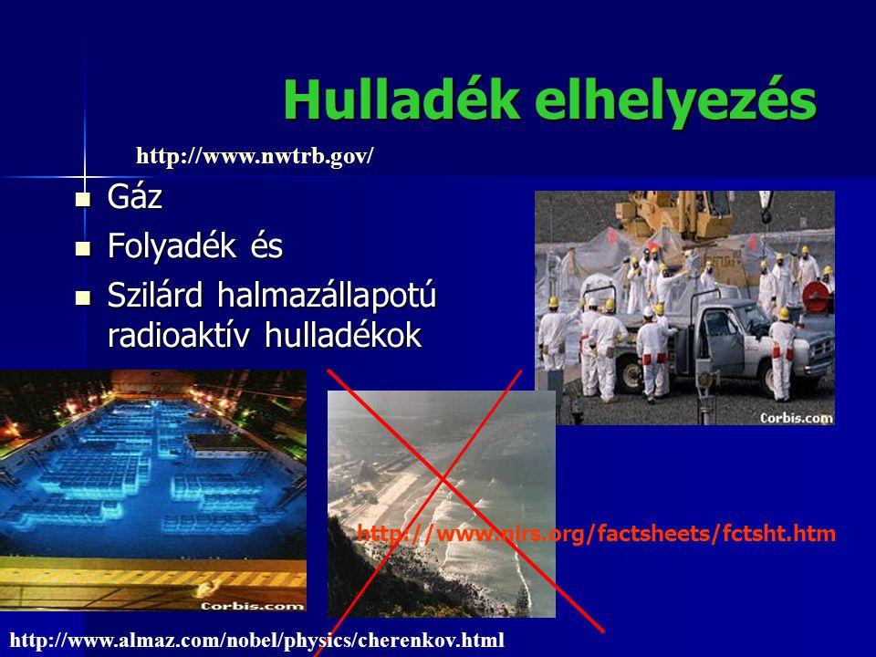 Hulladék elhelyezés Gáz Folyadék és