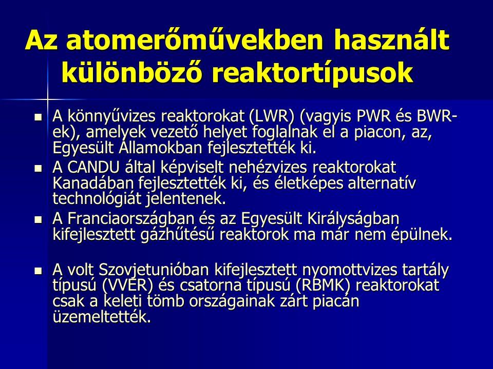 Az atomerőművekben használt különböző reaktortípusok