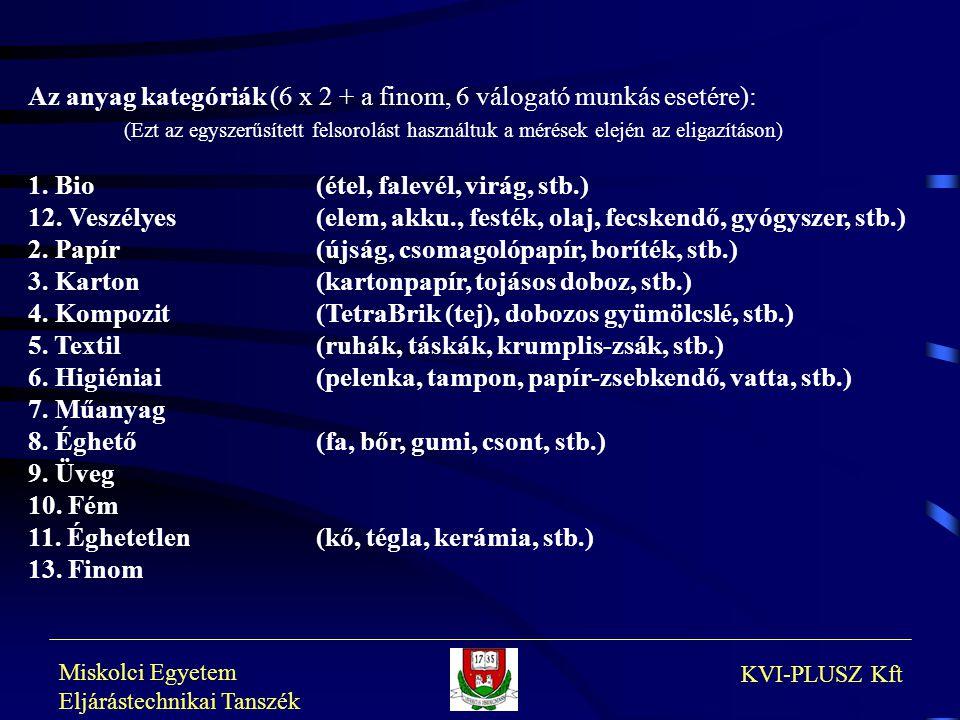 Az anyag kategóriák (6 x 2 + a finom, 6 válogató munkás esetére):