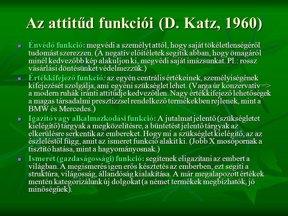 Az attitűd funkciói (D. Katz, 1960)