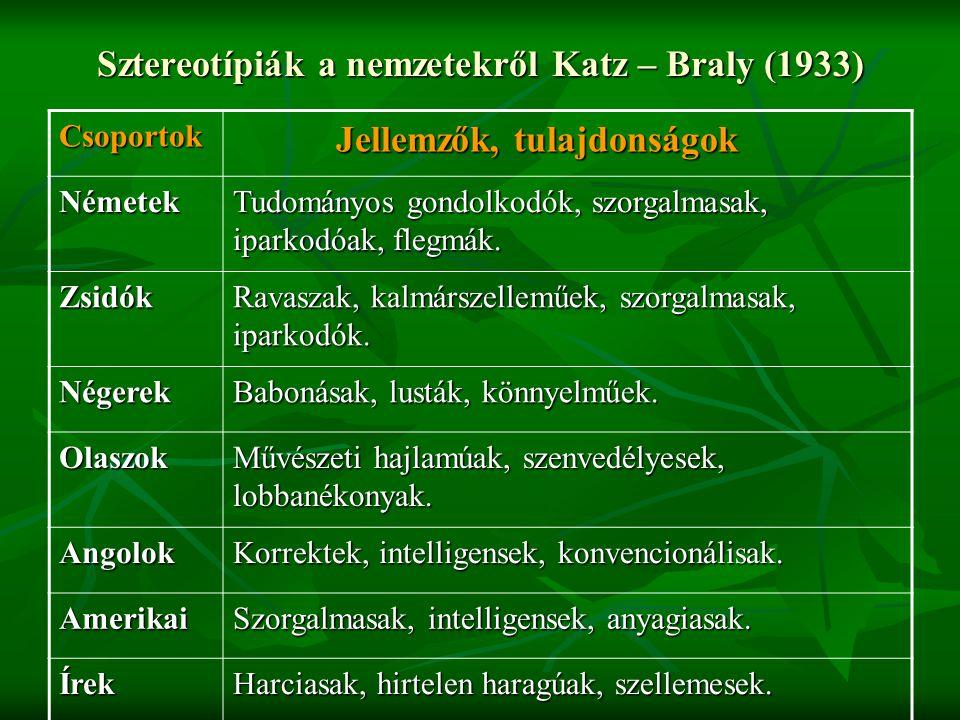 Sztereotípiák a nemzetekről Katz – Braly (1933)