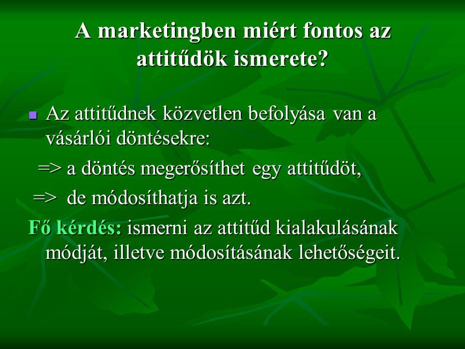 A marketingben miért fontos az attitűdök ismerete
