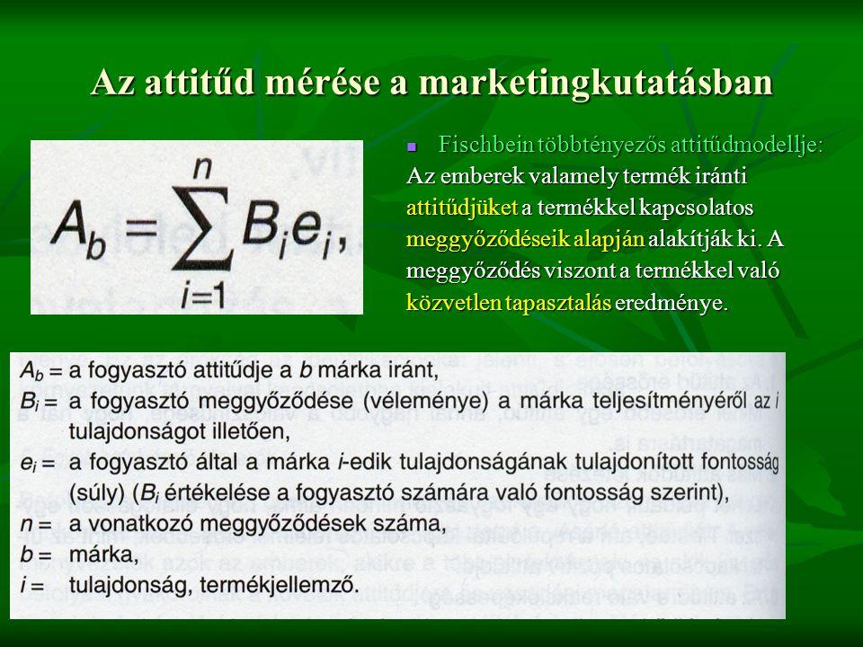 Az attitűd mérése a marketingkutatásban