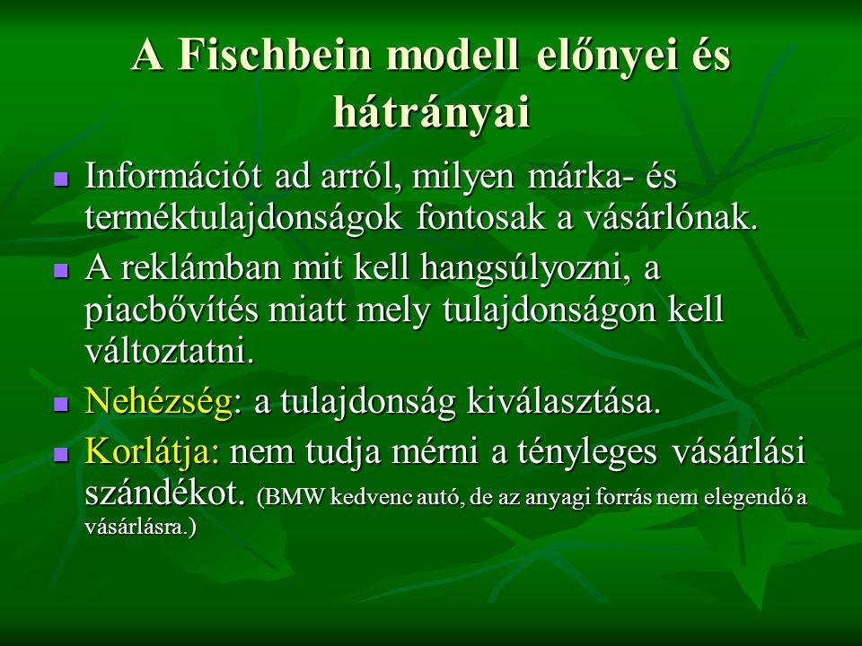 A Fischbein modell előnyei és hátrányai