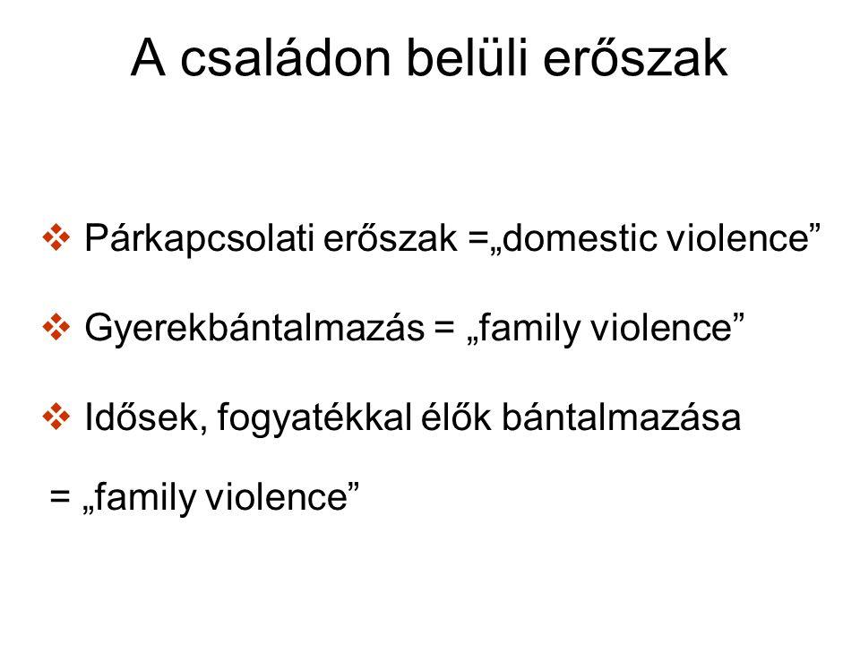 A családon belüli erőszak