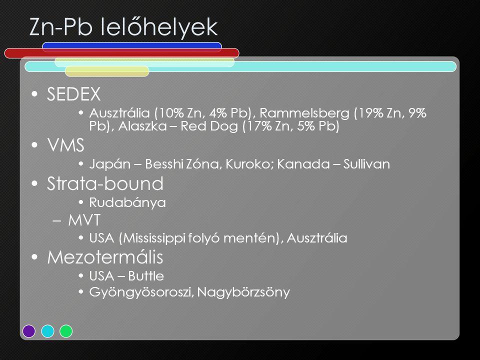 Zn-Pb lelőhelyek SEDEX VMS Strata-bound Mezotermális MVT