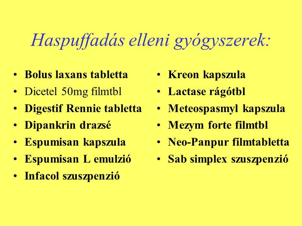 Haspuffadás elleni gyógyszerek: