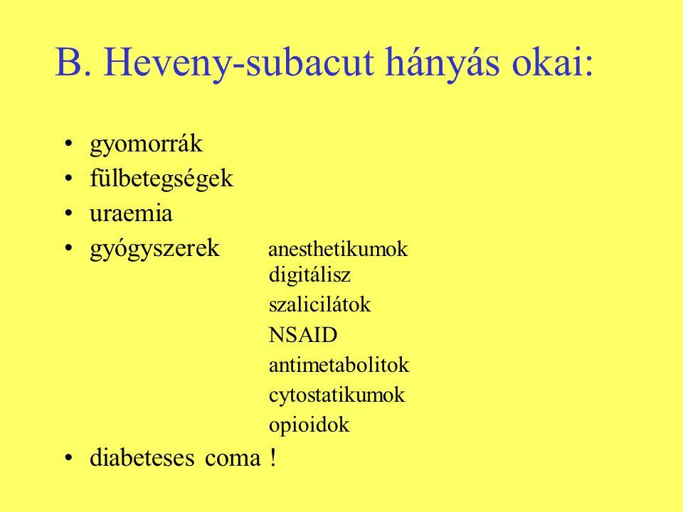 B. Heveny-subacut hányás okai: