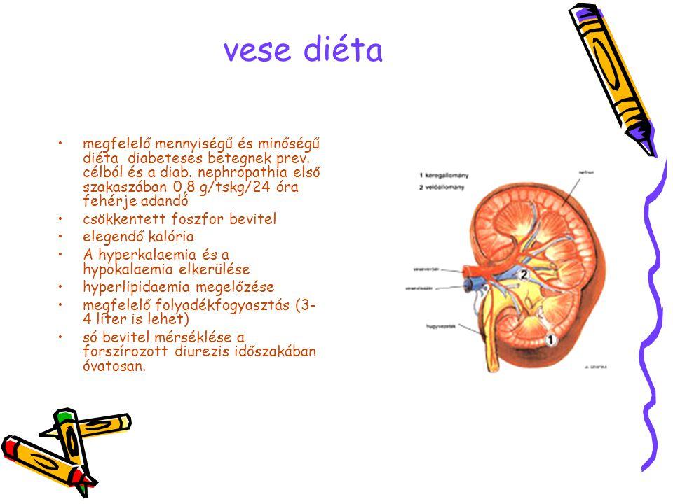 vese diéta