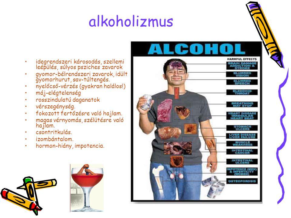 alkoholizmus idegrendszeri károsodás, szellemi leépülés, súlyos psziches zavarok. gyomor-bélrendszeri zavarok, idült gyomorhurut, sav-túltengés.