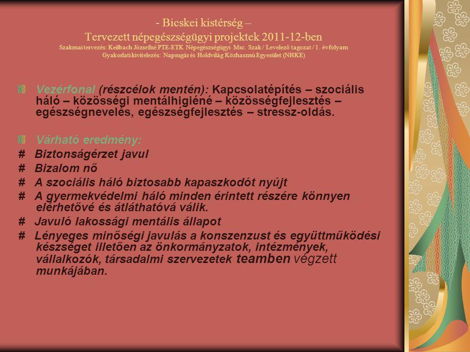 - Bicskei kistérség – Tervezett népegészségügyi projektek 2011-12-ben Szakmai tervezés: Keilbach Józsefné PTE-ETK Népegészségügyi Msc. Szak / Levelező tagozat / 1. évfolyam Gyakorlati kivitelezés: Napsugár és Holdvilág Közhasznú Egyesület (NHKE)