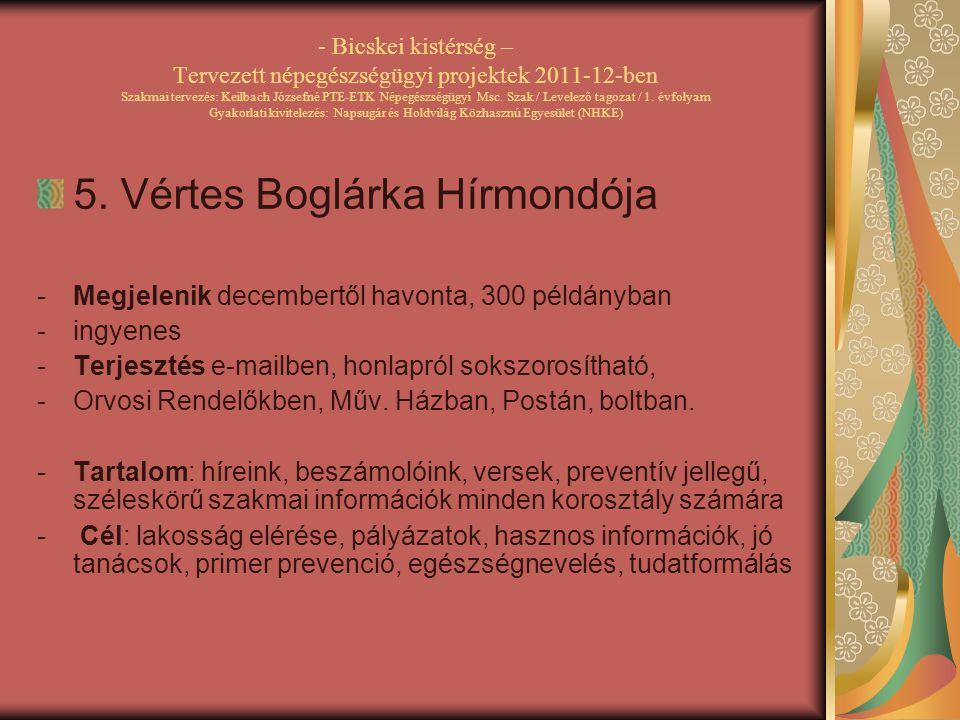 5. Vértes Boglárka Hírmondója