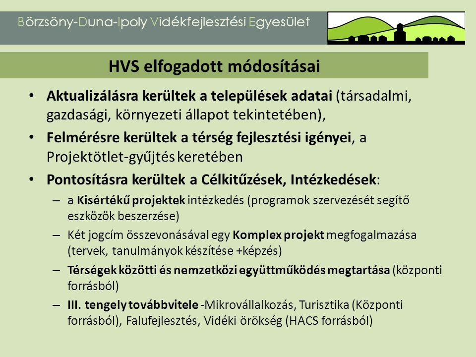 HVS elfogadott módosításai