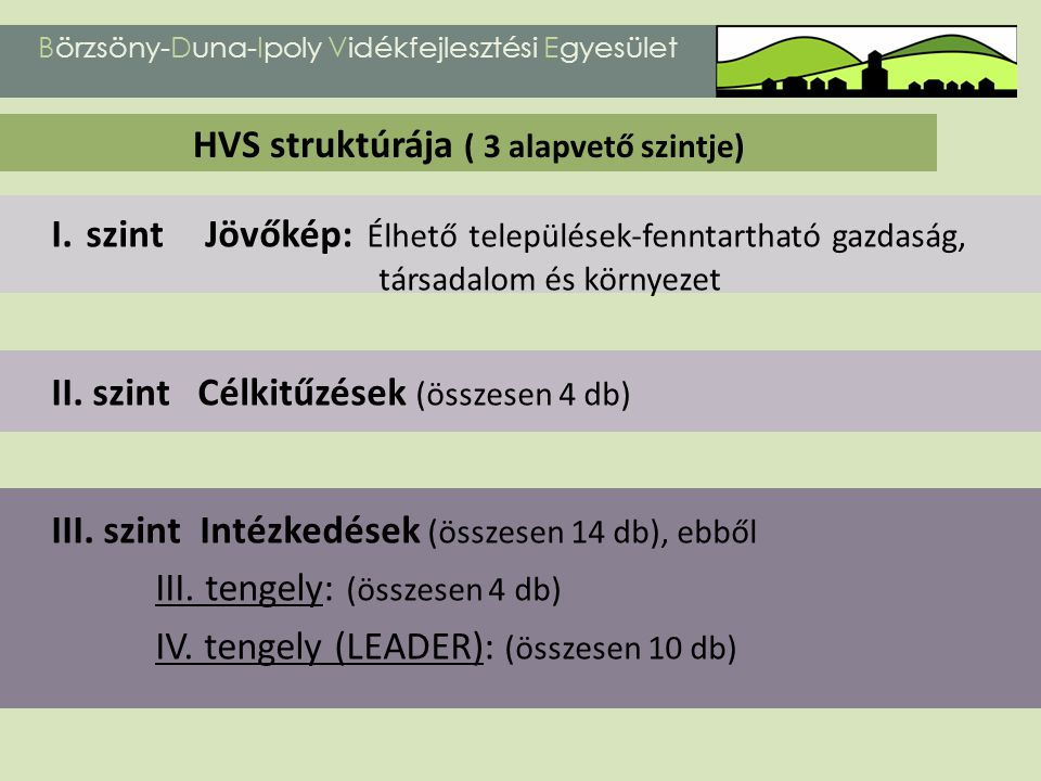 HVS struktúrája ( 3 alapvető szintje)