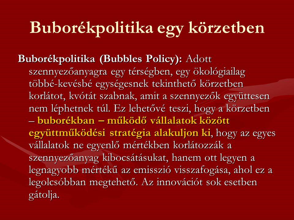 Buborékpolitika egy körzetben