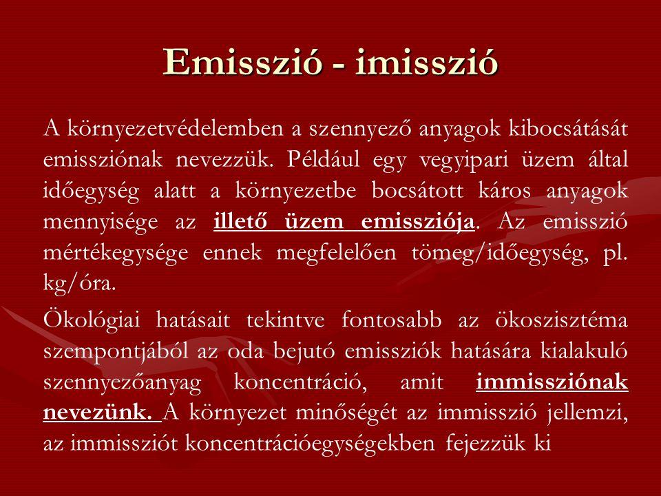 Emisszió - imisszió