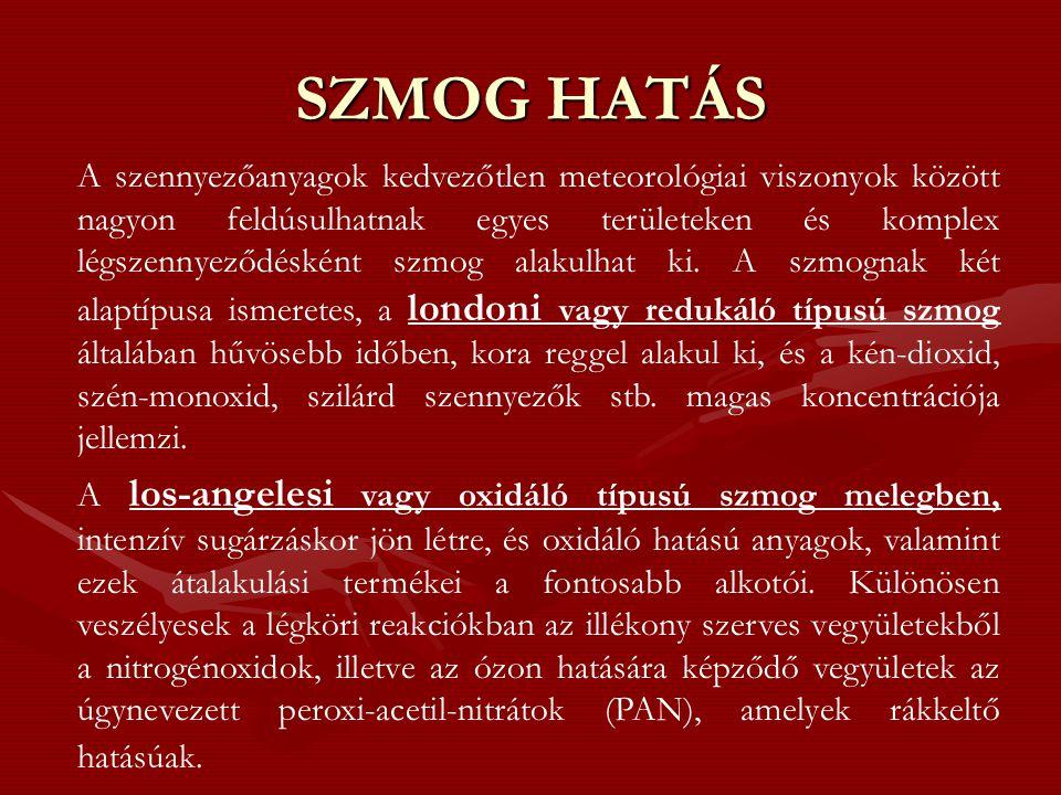 SZMOG HATÁS