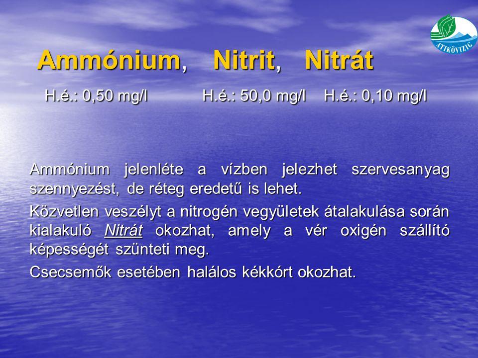 Ammónium, Nitrit, Nitrát H. é. : 0,50 mg/l. H. é. : 50,0 mg/l. H. é