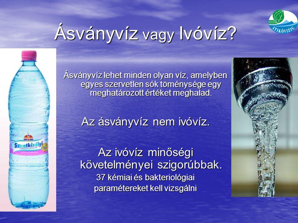 Ásványvíz vagy Ivóvíz Az ásványvíz nem ivóvíz.