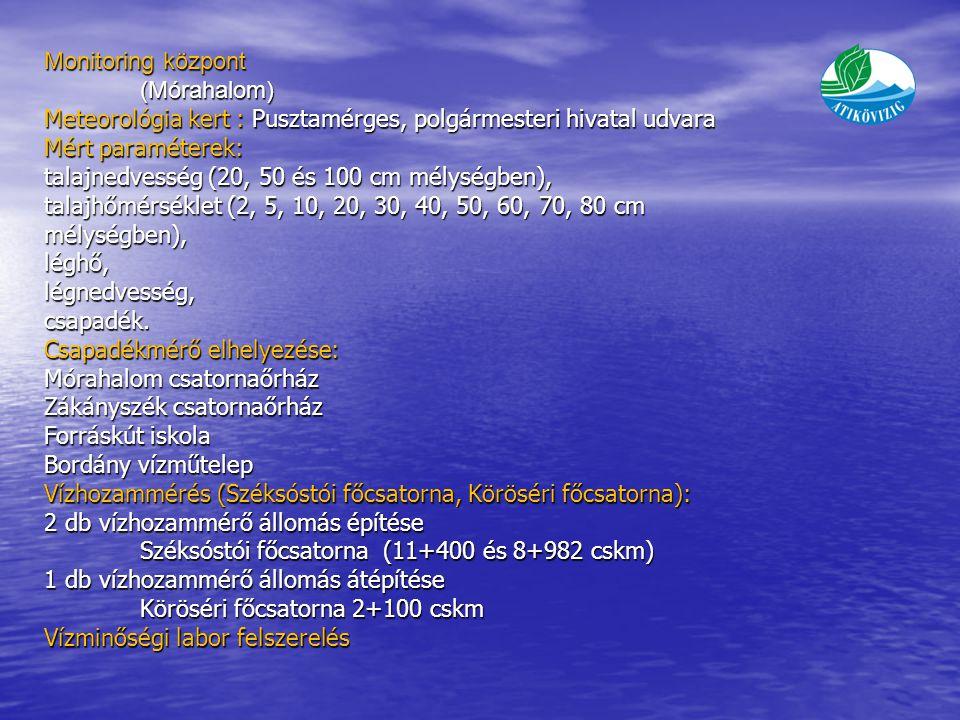 Monitoring központ (Mórahalom) Meteorológia kert : Pusztamérges, polgármesteri hivatal udvara. Mért paraméterek: