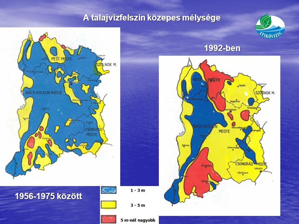 A talajvízfelszín közepes mélysége