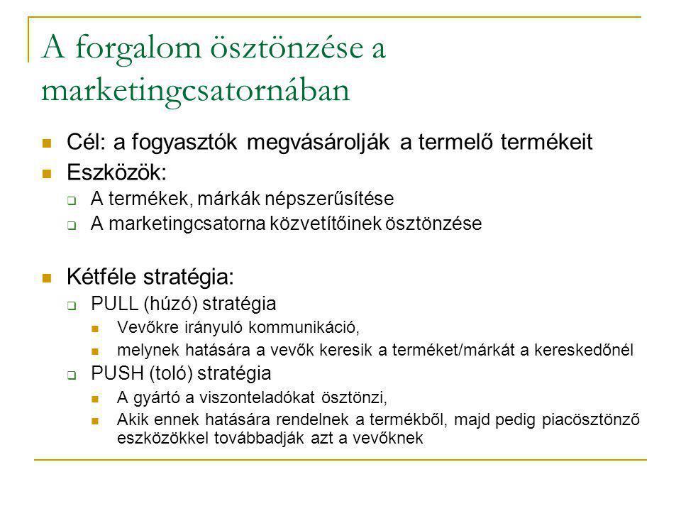 A forgalom ösztönzése a marketingcsatornában