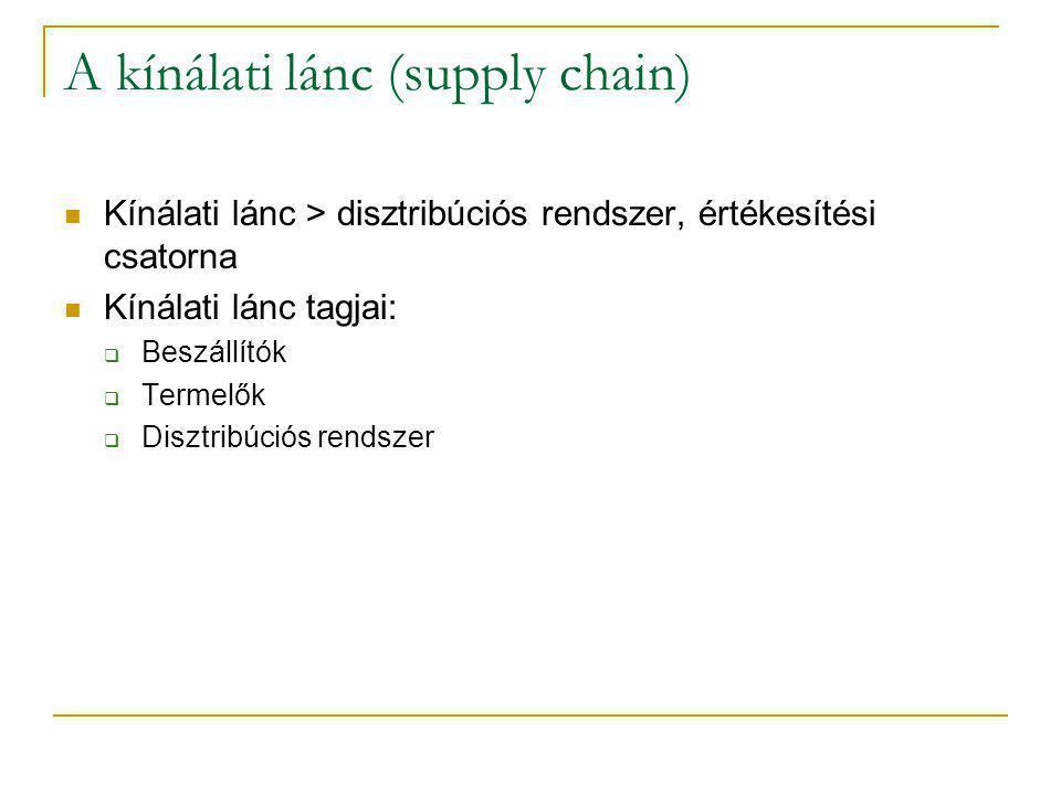 A kínálati lánc (supply chain)
