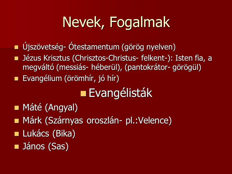 Nevek, Fogalmak Evangélisták Máté (Angyal)
