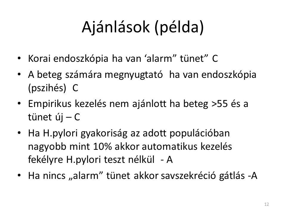 Ajánlások (példa) Korai endoszkópia ha van 'alarm tünet C