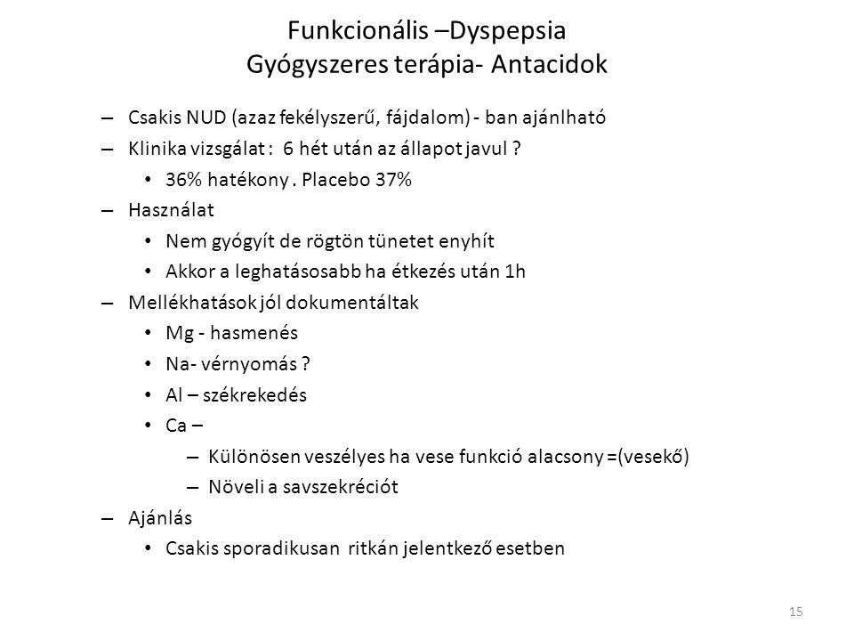 Funkcionális –Dyspepsia Gyógyszeres terápia- Antacidok